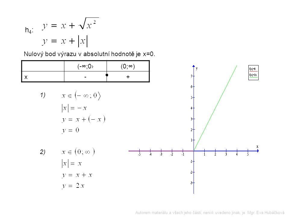 h 3 : y=| x+1 | - | 3-x | + 2 Autorem materiálu a všech jeho částí, není-li uvedeno jinak, je Mgr. Eva Hubáčková