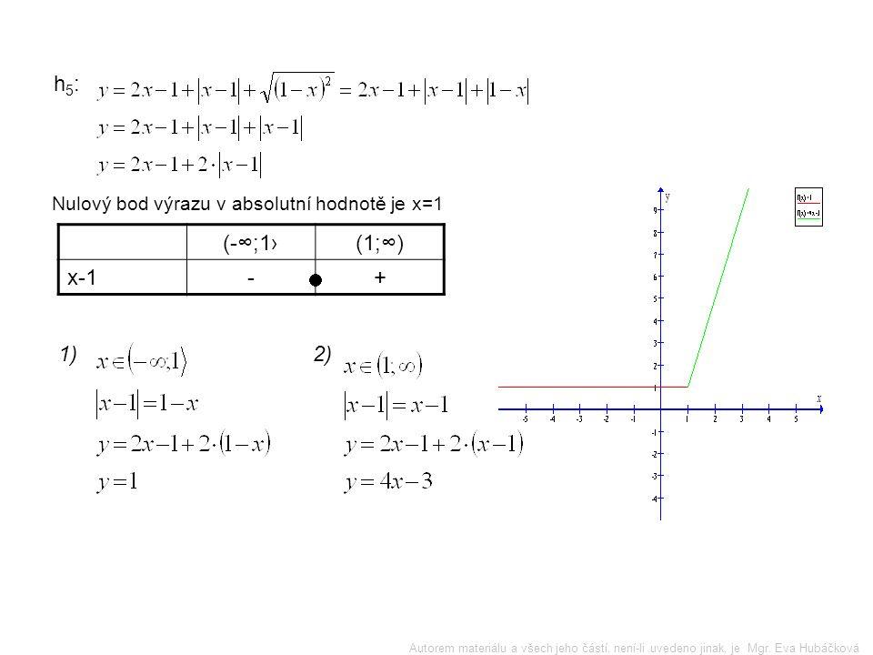 (-∞;0›(0;∞) x-+ h4:h4: Nulový bod výrazu v absolutní hodnotě je x=0. 1) 2) Autorem materiálu a všech jeho částí, není-li uvedeno jinak, je Mgr. Eva Hu
