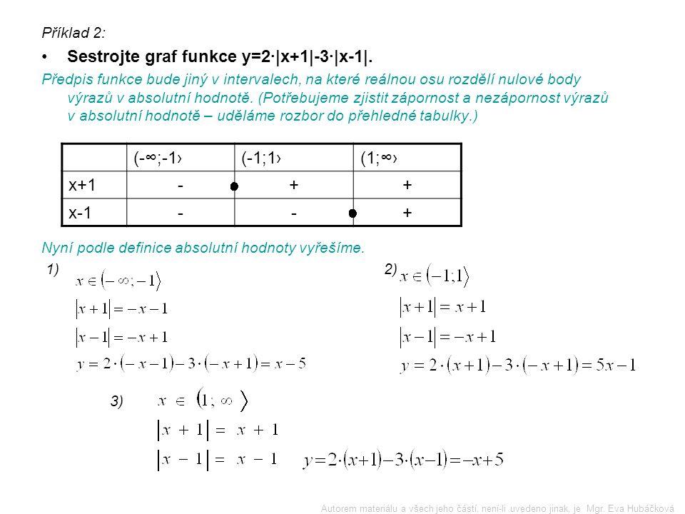 LINEÁRNÍ FUNKCE S ABSOLUTNÍMI HODNOTAMI Připomeňme definici absolutní hodnoty: Je-li a≥0, pak |a| = a Je-li a<0,pak |a| = - a Příklad 1: Sestrojte gra