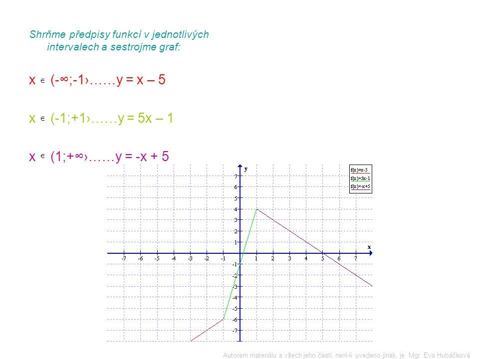 Shrňme předpisy funkcí v jednotlivých intervalech a sestrojme graf: x (-∞;-1›……y = x – 5 x (-1;+1›……y = 5x – 1 x (1;+∞›……y = -x + 5 Autorem materiálu a všech jeho částí, není-li uvedeno jinak, je Mgr.
