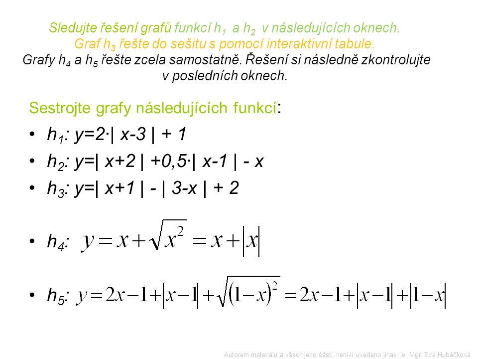 Shrňme předpisy funkcí v jednotlivých intervalech a sestrojme graf: x (-∞;-1›……y = x – 5 x (-1;+1›……y = 5x – 1 x (1;+∞›……y = -x + 5 Autorem materiálu