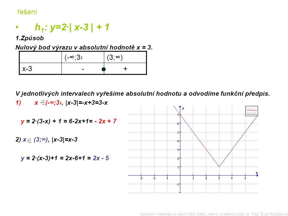 řešení h 1 : y=2·| x-3 | + 1 1.Způsob Nulový bod výrazu v absolutní hodnotě x = 3.