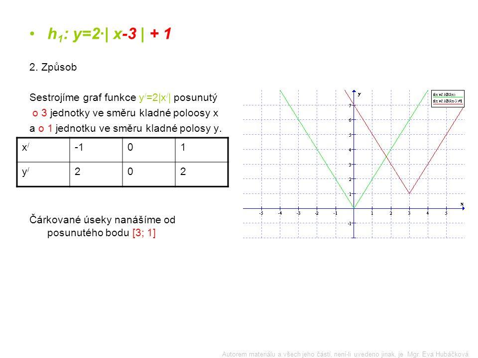 řešení h 1 : y=2·| x-3 | + 1 1.Způsob Nulový bod výrazu v absolutní hodnotě x = 3. V jednotlivých intervalech vyřešíme absolutní hodnotu a odvodíme fu