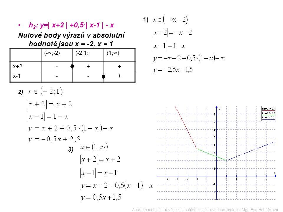 h 2 : y=| x+2 | +0,5·| x-1 | - x Nulové body výrazů v absolutní hodnotě jsou x = -2, x = 1 2) (-∞;-2›(-2;1›(1;∞) x+2-++ x-1--+ 3) 1) Autorem materiálu a všech jeho částí, není-li uvedeno jinak, je Mgr.