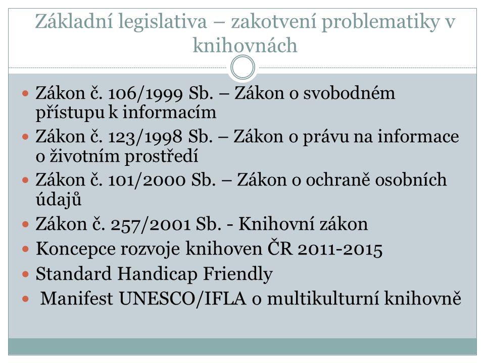 Základní legislativa – zakotvení problematiky v knihovnách Zákon č. 106/1999 Sb. – Zákon o svobodném přístupu k informacím Zákon č. 123/1998 Sb. – Zák