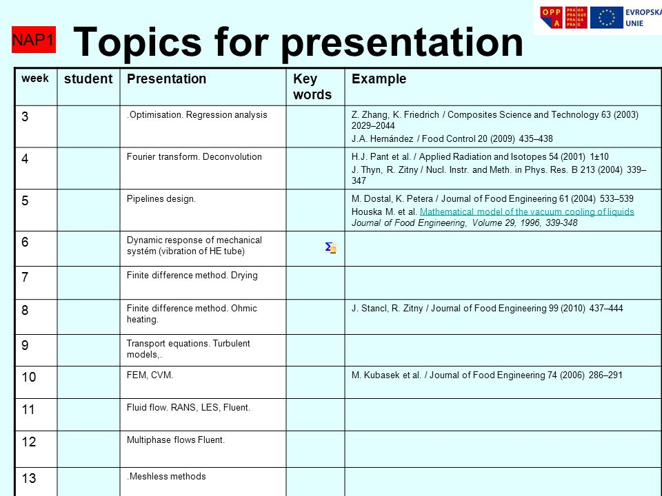 Topics for presentation week studentPresentationKey words Example 3.Optimisation.