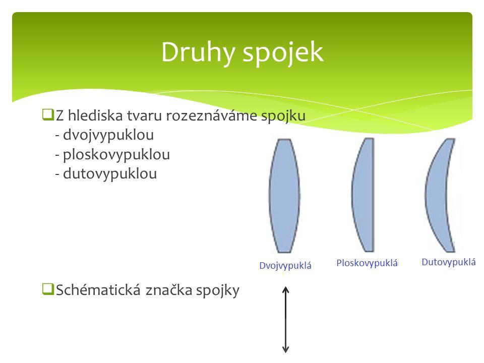 Druhy spojek  Z hlediska tvaru rozeznáváme spojku - dvojvypuklou - ploskovypuklou - dutovypuklou  Schématická značka spojky