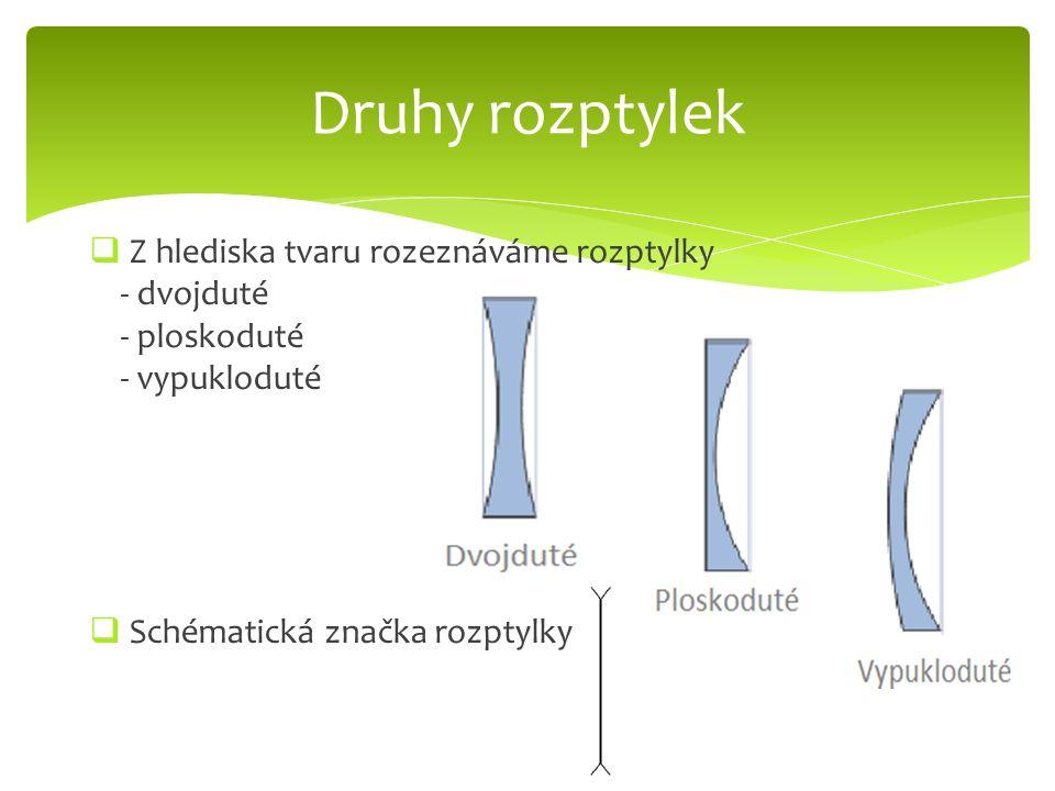 Druhy rozptylek  Z hlediska tvaru rozeznáváme rozptylky - dvojduté - ploskoduté - vypukloduté  Schématická značka rozptylky