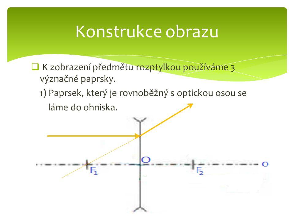  K zobrazení předmětu rozptylkou používáme 3 význačné paprsky. 1) Paprsek, který je rovnoběžný s optickou osou se láme do ohniska. Konstrukce obrazu