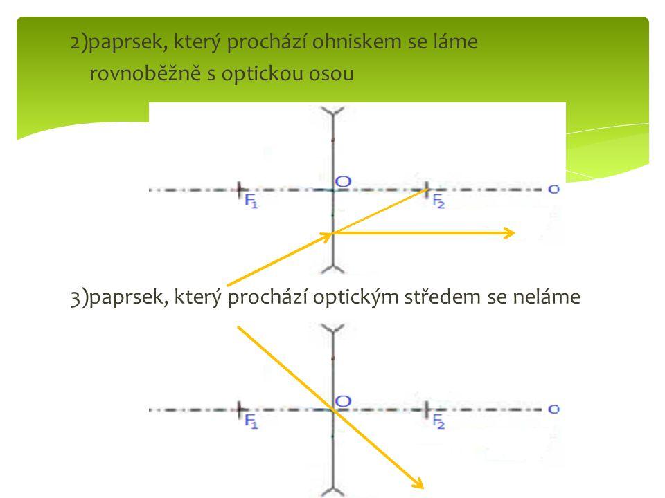 2)paprsek, který prochází ohniskem se láme rovnoběžně s optickou osou 3)paprsek, který prochází optickým středem se neláme