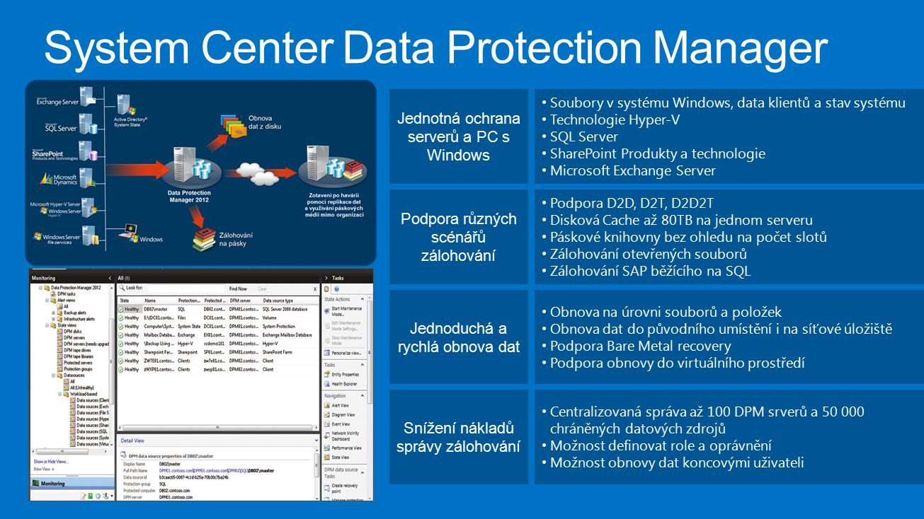 System Center Data Protection Manager Jednotná ochrana serverů a PC s Windows Podpora různých scénářů zálohování Jednoduchá a rychlá obnova dat Soubor