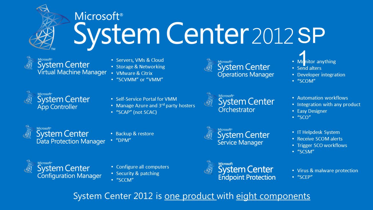 Windows Server 2012/2012 R2 Windows Server® 2008 R2 Windows Server® 2008 Windows Storage Server 2008 Windows Server® 2003 R2 Windows Server® 2003 Service Pack 1+ Windows Storage Server 2003 R2 Windows Unified Data Storage Server Windows® 7 Windows Vista® Business or higher Windows® XP Professional Service Pack 2+ Supported OS and applications Microsoft® SQL Server™ 2008 / 2005 Microsoft® SQL Server™ 2000 Service Pack 4+ SAP® running on Microsoft SQL Server Microsoft® Exchange Server 2010 – including DAG Microsoft® Exchange Server 2007 – including LCR, CCR, and SCR Microsoft® Exchange Server 2003 Service Pack 2+ Microsoft® Office SharePoint® Server 2010 / 2007 Microsoft® Office SharePoint® Portal Server 2003 Windows® SharePoint® Foundation Services 4.0 Windows® SharePoint® Services version 3.0 / 2.0 Microsoft® Dynamics® AX 2009 Windows® Small Business Server 2008