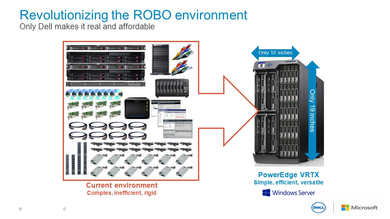 66 Only 19 inches Only 12 inches Revolutionizing the ROBO environment Only Dell makes it real and affordable Current environment Complex, inefficient, rigid PowerEdge VRTX Simple, efficient, versatile 6