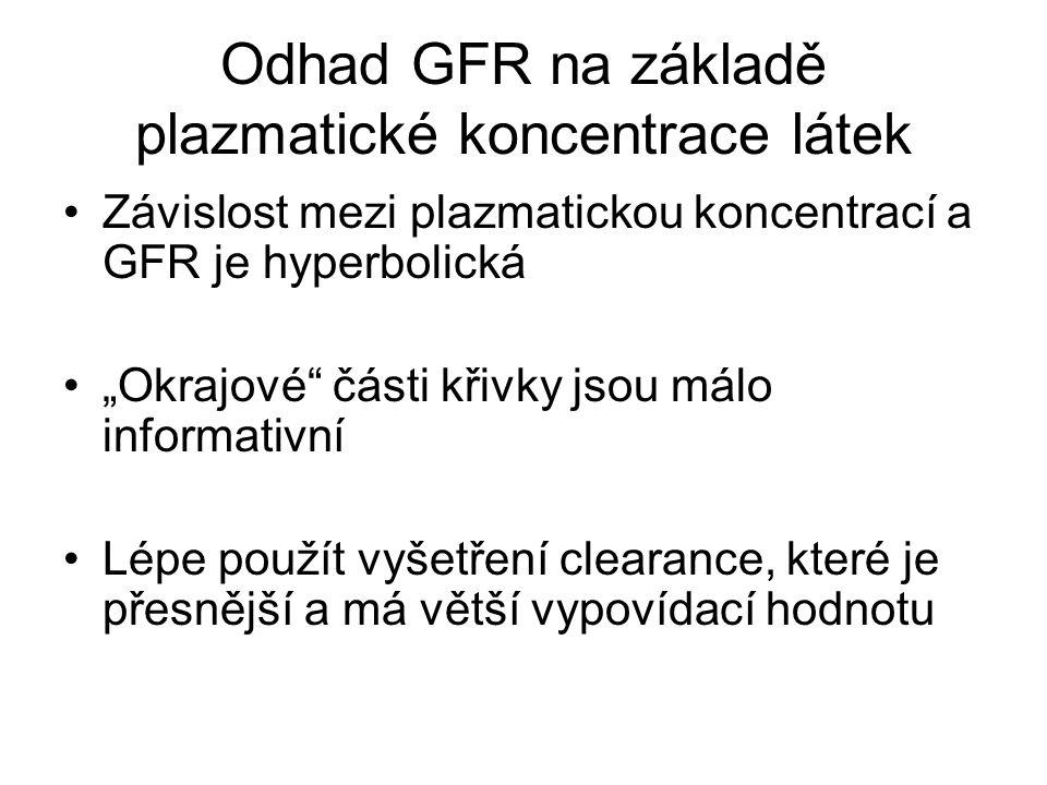 """Odhad GFR na základě plazmatické koncentrace látek Závislost mezi plazmatickou koncentrací a GFR je hyperbolická """"Okrajové části křivky jsou málo informativní Lépe použít vyšetření clearance, které je přesnější a má větší vypovídací hodnotu"""