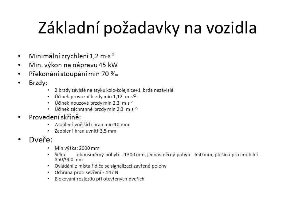 Základní požadavky na vozidla Minimální zrychlení 1,2 m·s -2 Min.