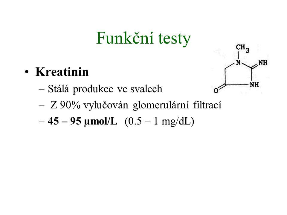 Funkční testy Kreatinin –Stálá produkce ve svalech – Z 90% vylučován glomerulární filtrací –45 – 95 µmol/L (0.5 – 1 mg/dL)