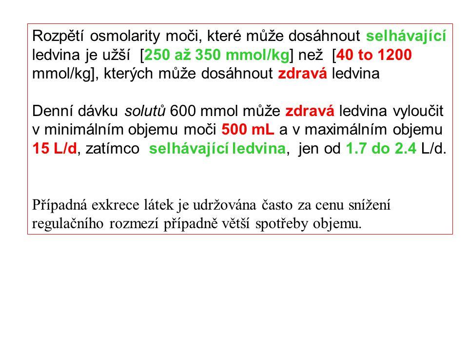 Rozpětí osmolarity moči, které může dosáhnout selhávající ledvina je užší [250 až 350 mmol/kg] než [40 to 1200 mmol/kg], kterých může dosáhnout zdravá ledvina Denní dávku solutů 600 mmol může zdravá ledvina vyloučit v minimálním objemu moči 500 mL a v maximálním objemu 15 L/d, zatímco selhávající ledvina, jen od 1.7 do 2.4 L/d.