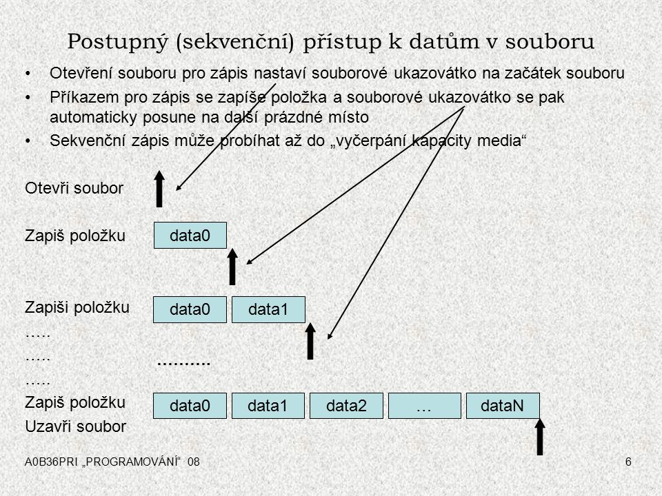 A0B36PRI - Algoritmy I 10 Ukládání objektů do souboru FileInputStream frJm = new FileInputStream( objekty.bin ); ObjectInputStream fr = new ObjectInputStream(frJm); for (int i = 0; i < poleObjektu.length; i++) { poleObjektu[i] = (ProObjekt) fr.readObject(); } fwJm.close(); System.out.println( Cteni ); for (int i = 0; i < poleObjektu.length; i++) { System.out.println(poleObjektu[i]); } } } Ulozeni 0JMENO-0111true25.0 1JMENO-1112false24.0 2JMENO-2113true23.0 Cteni 0JMENO-0111true25.0 1JMENO-1112false24.0 2JMENO-2113true23.0 Vstupní soubor