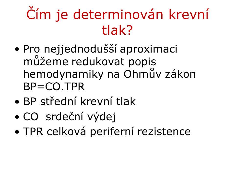 Čím je determinován krevní tlak? Pro nejjednodušší aproximaci můžeme redukovat popis hemodynamiky na Ohmův zákon BP=CO.TPR BP střední krevní tlak CO s