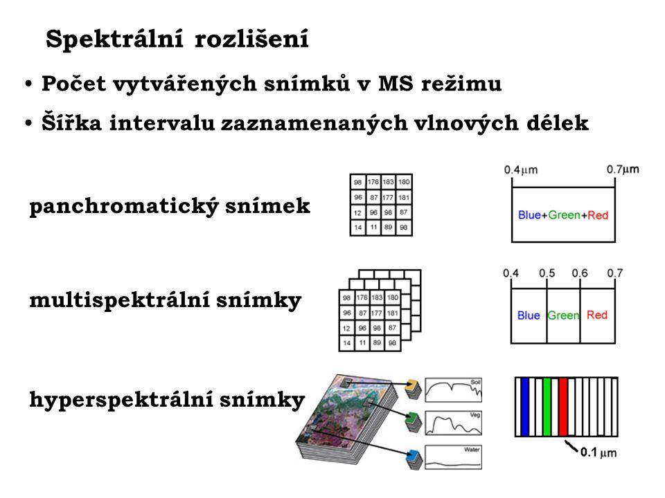Spektrální rozlišení Počet vytvářených snímků v MS režimu Šířka intervalu zaznamenaných vlnových délek panchromatický snímek multispektrální snímky hy