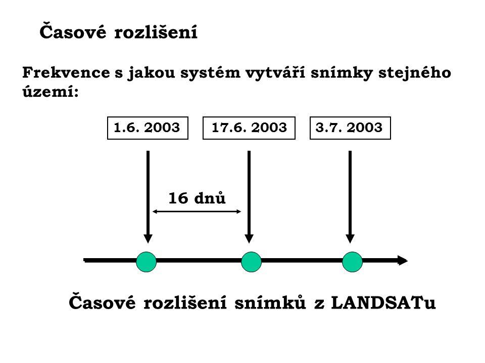 16 dnů Časové rozlišení 1.6. 200317.6. 20033.7. 2003 Frekvence s jakou systém vytváří snímky stejného území: Časové rozlišení snímků z LANDSATu