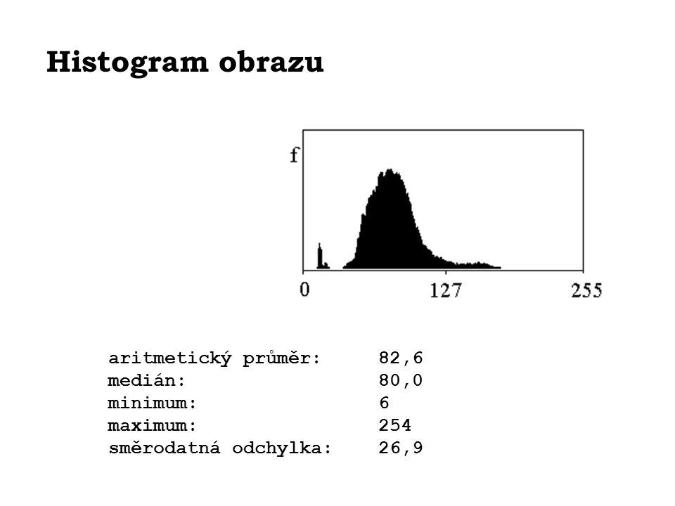 Histogram obrazu aritmetický průměr:82,6 medián:80,0 minimum:6 maximum:254 směrodatná odchylka: 26,9