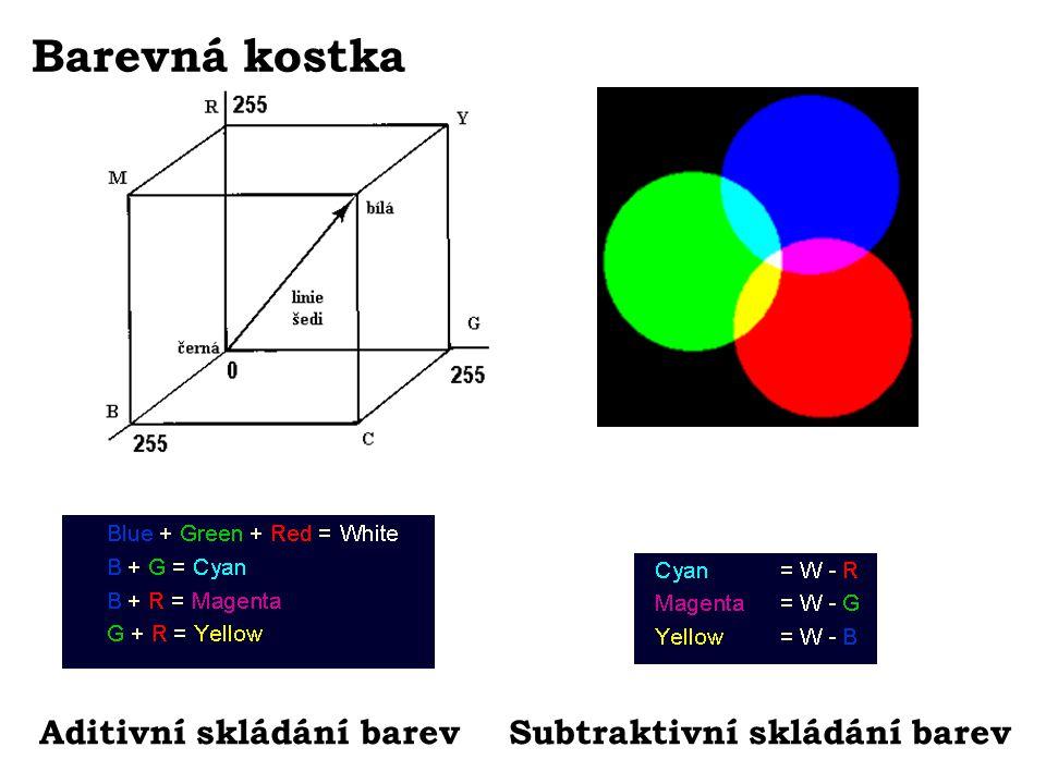 Barevná kostka Aditivní skládání barevSubtraktivní skládání barev