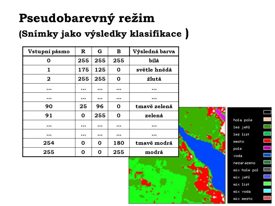 Pseudobarevný režim (Snímky jako výsledky klasifikace ) Vstupní pásmoRGBVýsledná barva 0255 bílá 11751250světle hnědá 2255 0žlutá... 9025960tmavě zele