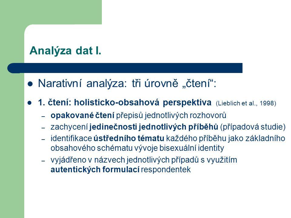 """Analýza dat I. Narativní analýza: tři úrovně """"čtení"""": 1. čtení: holisticko-obsahová perspektiva (Lieblich et al., 1998) – opakované čtení přepisů jedn"""