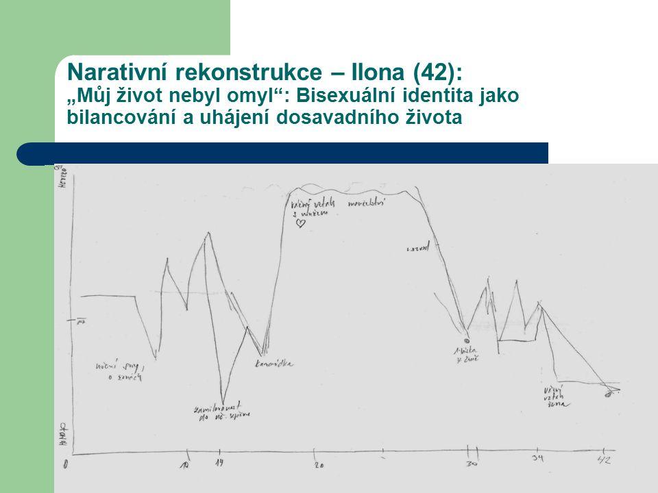 """Narativní rekonstrukce – Ilona (42): """"Můj život nebyl omyl"""": Bisexuální identita jako bilancování a uhájení dosavadního života"""