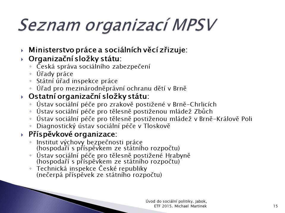  Ministerstvo práce a sociálních věcí zřizuje:  Organizační složky státu: ◦ Česká správa sociálního zabezpečení ◦ Úřady práce ◦ Státní úřad inspekce