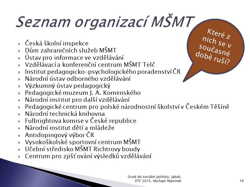  Česká školní inspekce  Dům zahraničních služeb MŠMT  Ústav pro informace ve vzdělávání  Vzdělávací a konferenční centrum MŠMT Telč  Institut ped
