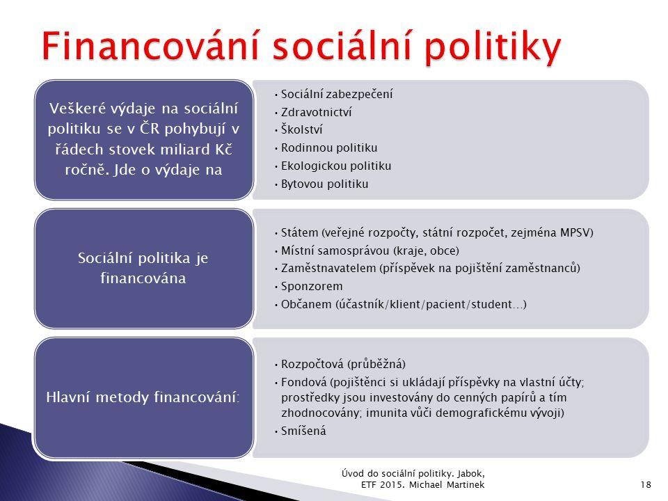 Sociální zabezpečení Zdravotnictví Školství Rodinnou politiku Ekologickou politiku Bytovou politiku Veškeré výdaje na sociální politiku se v ČR pohybu