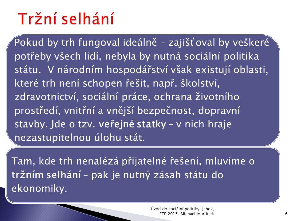 Úvod do sociální politiky. Jabok, ETF 2015. Michael Martinek27