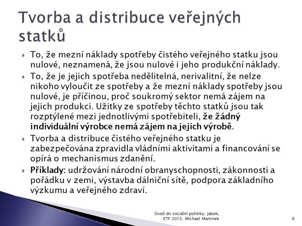 Úvod do sociální politiky. Jabok, ETF 2015. Michael Martinek30