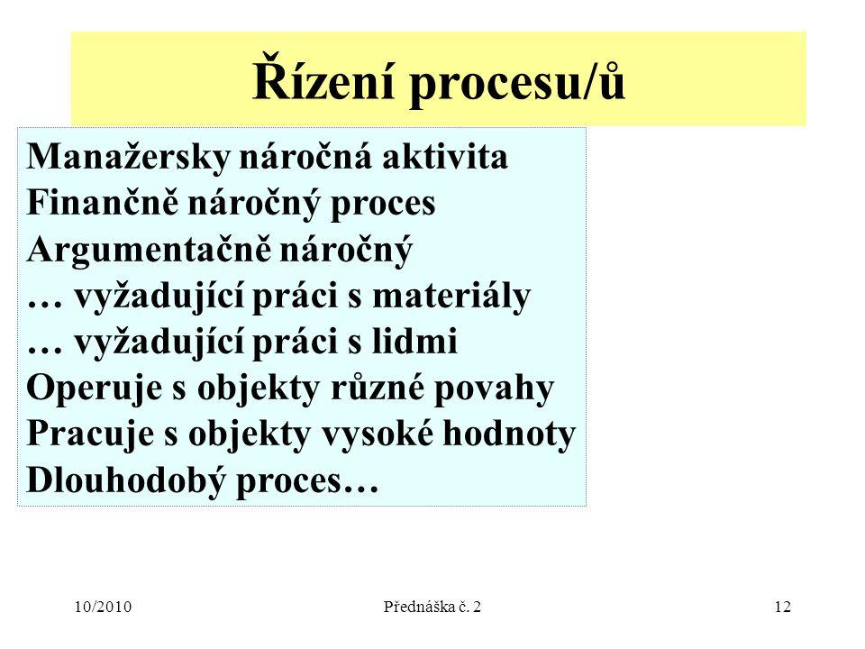 10/2010Přednáška č. 212 Správa objektu Manažersky náročná aktivita Finančně náročný proces Argumentačně náročný … vyžadující práci s materiály … vyžad