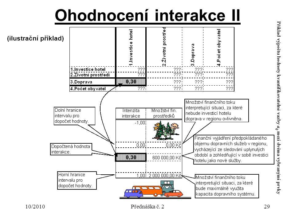 10/2010Přednáška č. 229 (ilustrační příklad) Ohodnocení interakce II Příklad výpočtu hodnoty kvantifikovatelné vazby a ij mezi dvěma vybranými prvky