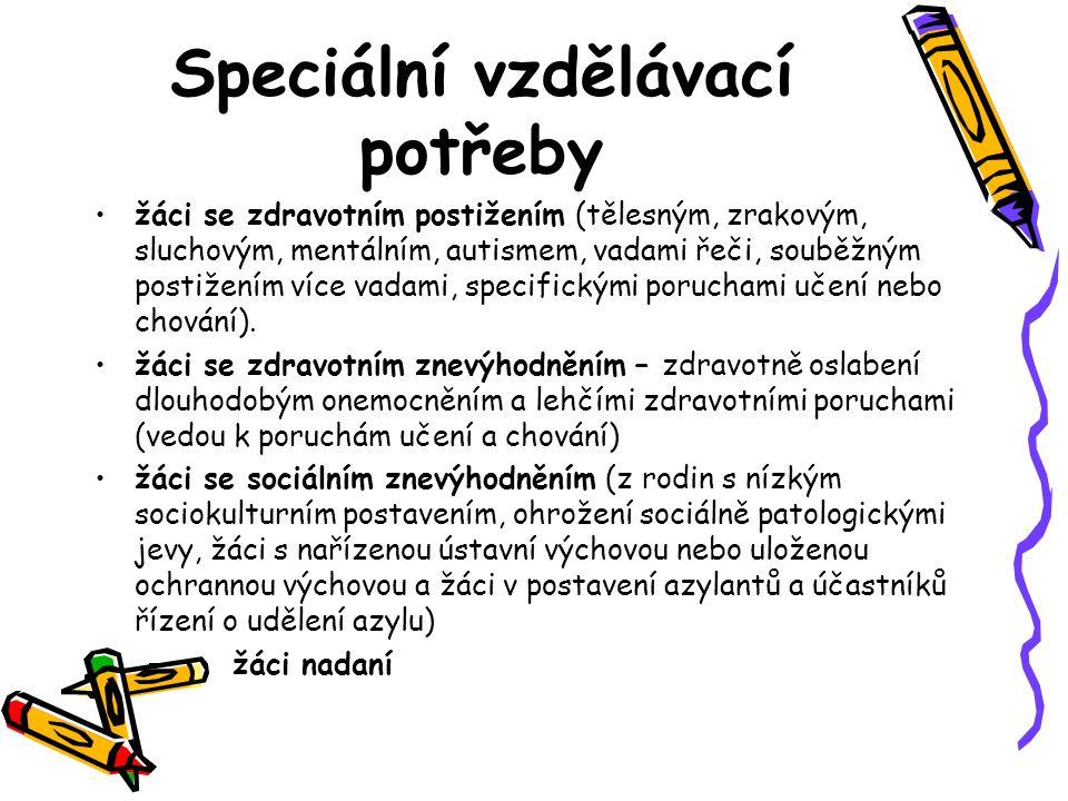 Speciální vzdělávací potřeby žáci se zdravotním postižením (tělesným, zrakovým, sluchovým, mentálním, autismem, vadami řeči, souběžným postižením více