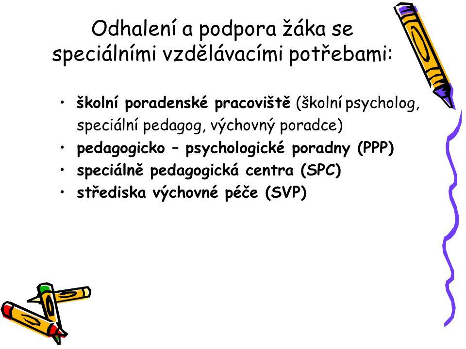 Odhalení a podpora žáka se speciálními vzdělávacími potřebami: školní poradenské pracoviště (školní psycholog, speciální pedagog, výchovný poradce) pe