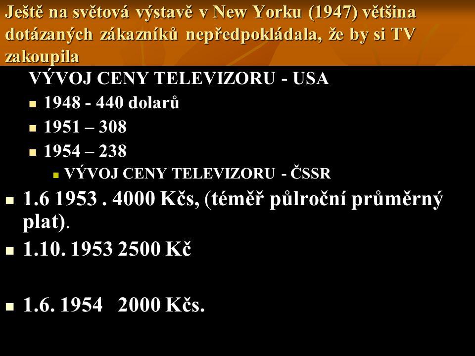 Ještě na světová výstavě v New Yorku (1947) většina dotázaných zákazníků nepředpokládala, že by si TV zakoupila VÝVOJ CENY TELEVIZORU - USA 1948 - 440