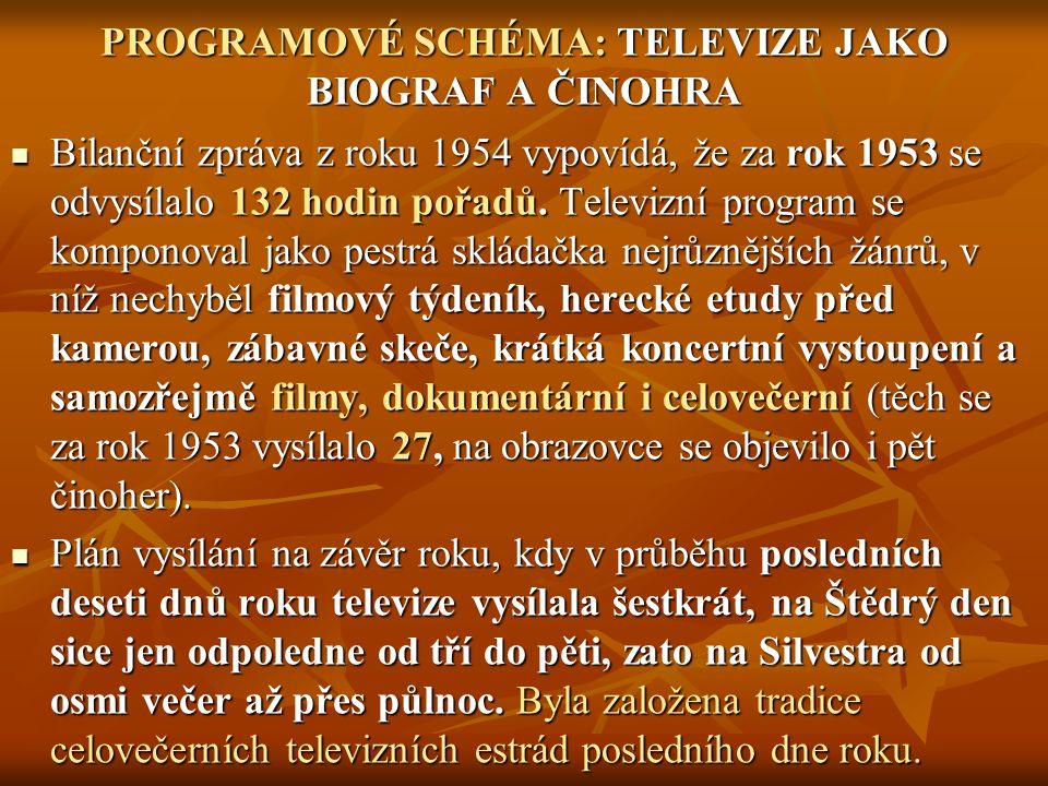 PROGRAMOVÉ SCHÉMA: TELEVIZE JAKO BIOGRAF A ČINOHRA Bilanční zpráva z roku 1954 vypovídá, že za rok 1953 se odvysílalo 132 hodin pořadů. Televizní prog