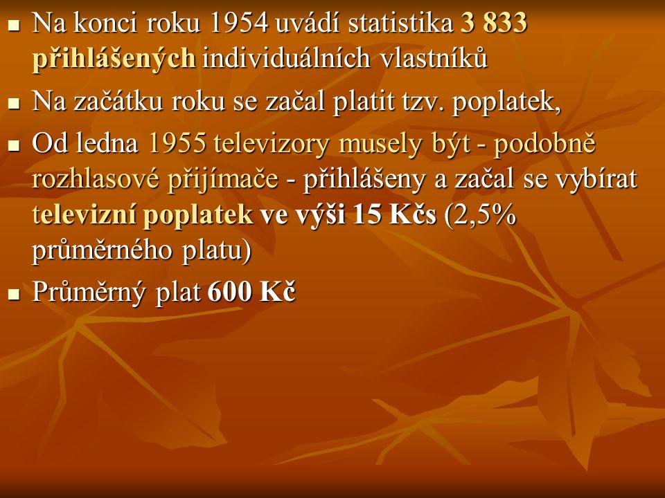 Na konci roku 1954 uvádí statistika 3 833 přihlášených individuálních vlastníků Na konci roku 1954 uvádí statistika 3 833 přihlášených individuálních