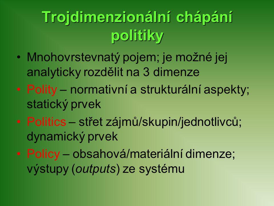Trojdimenzionální chápání politiky Mnohovrstevnatý pojem; je možné jej analyticky rozdělit na 3 dimenze Polity – normativní a strukturální aspekty; st