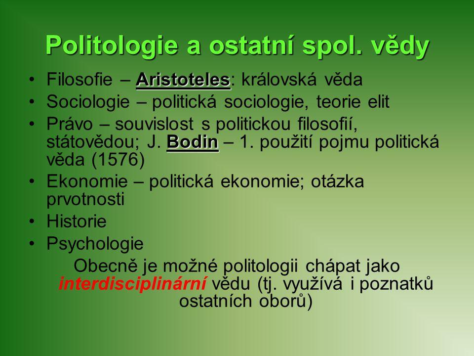 Politologie a ostatní spol. vědy AristotelesFilosofie – Aristoteles: královská věda Sociologie – politická sociologie, teorie elit BodinPrávo – souvis