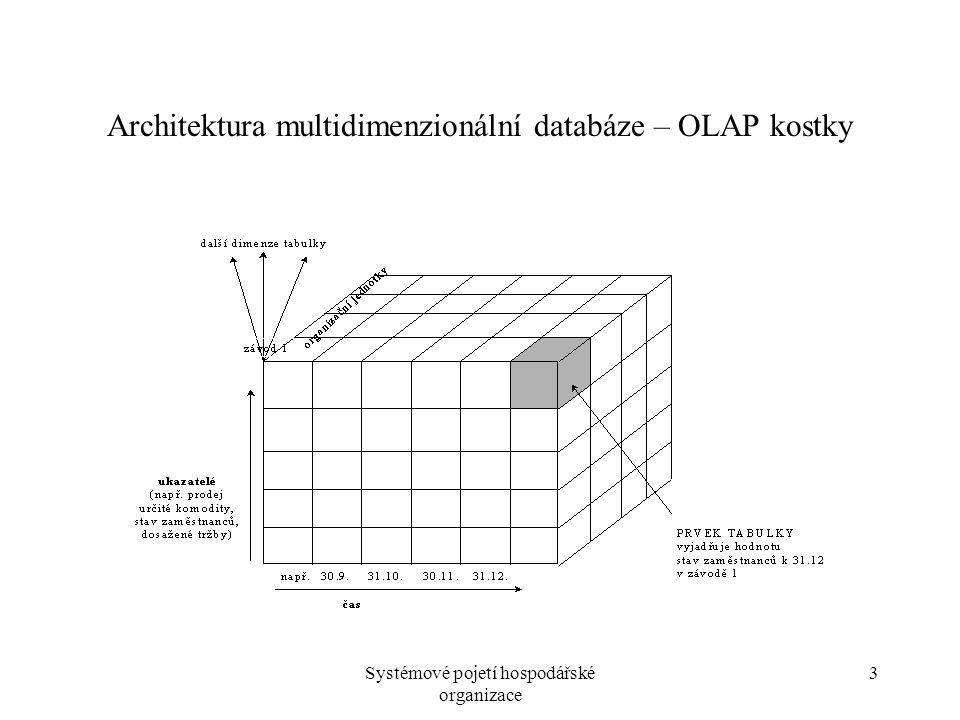 Systémové pojetí hospodářské organizace 3 Architektura multidimenzionální databáze – OLAP kostky