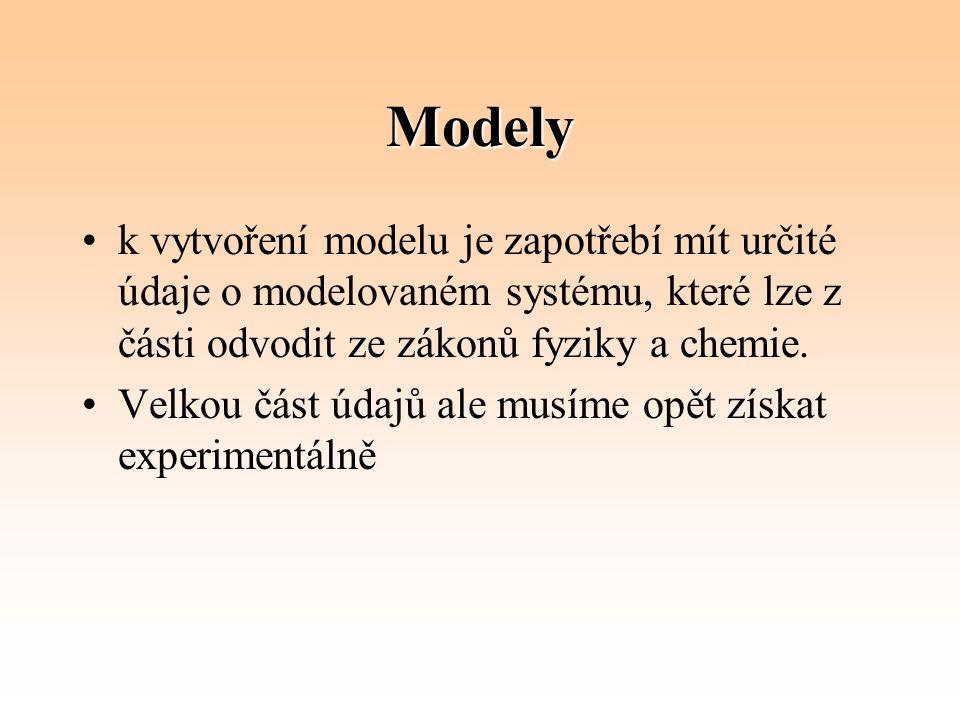 Modely k vytvoření modelu je zapotřebí mít určité údaje o modelovaném systému, které lze z části odvodit ze zákonů fyziky a chemie. Velkou část údajů