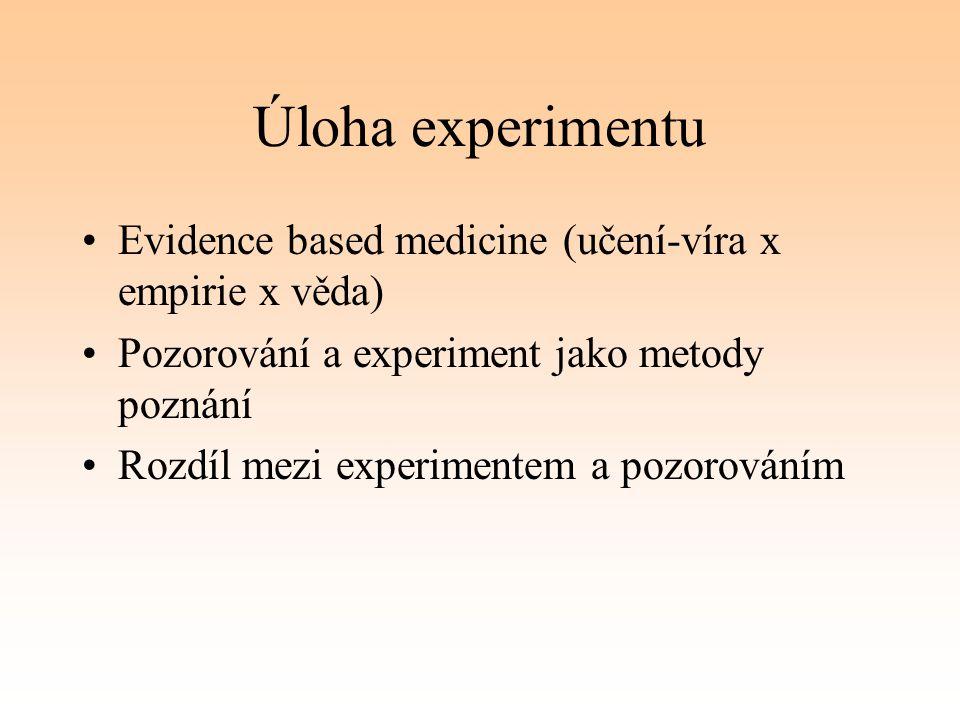 Úloha experimentu Evidence based medicine (učení-víra x empirie x věda) Pozorování a experiment jako metody poznání Rozdíl mezi experimentem a pozorov