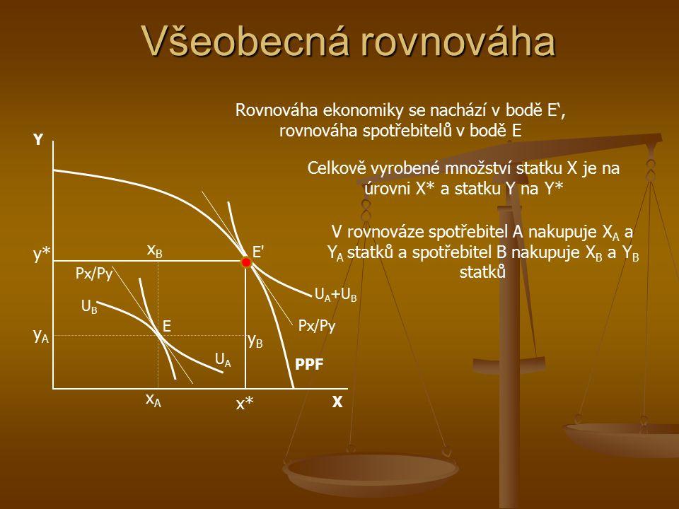 Kdy nastává všeobecná rovnováha? všeobecná rovnováha nastává tehdy, když není možné změnit strukturu výroby tak, aby si současně polepšili všichni spo