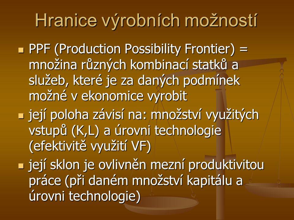 EfektivnostIf všeobecná rovnováha, pak musí panovat efektivnost ve výrobě, ve směně a výrobně spotřební efektivnost Efektivnost ve výrobě = taková alo