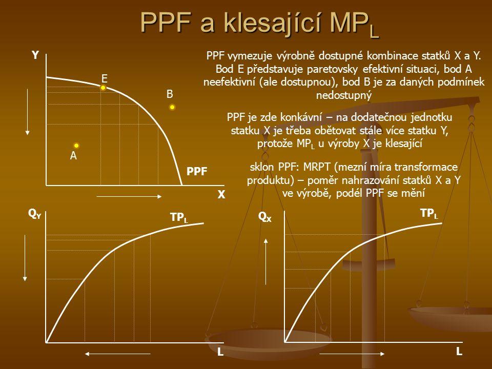 Hranice výrobních možností PPF (Production Possibility Frontier) = množina různých kombinací statků a služeb, které je za daných podmínek možné v ekonomice vyrobit PPF (Production Possibility Frontier) = množina různých kombinací statků a služeb, které je za daných podmínek možné v ekonomice vyrobit její poloha závisí na: množství využitých vstupů (K,L) a úrovni technologie (efektivitě využití VF) její poloha závisí na: množství využitých vstupů (K,L) a úrovni technologie (efektivitě využití VF) její sklon je ovlivněn mezní produktivitou práce (při daném množství kapitálu a úrovni technologie) její sklon je ovlivněn mezní produktivitou práce (při daném množství kapitálu a úrovni technologie)